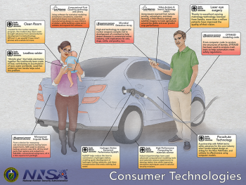 A look at some of the innovations the Technology Transfer program from NNSA's labs has brought into the world.
